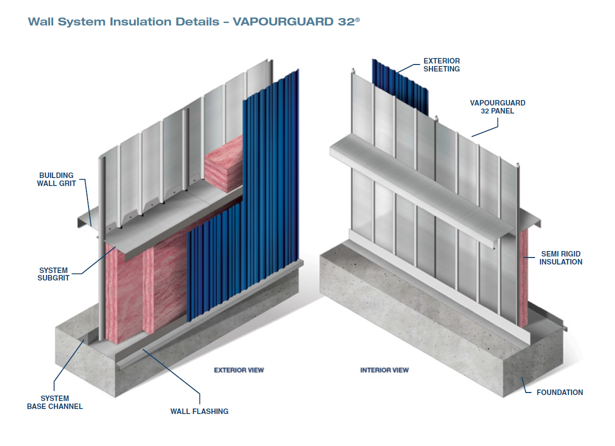 Wall System Insulation Details - Vapourguard32